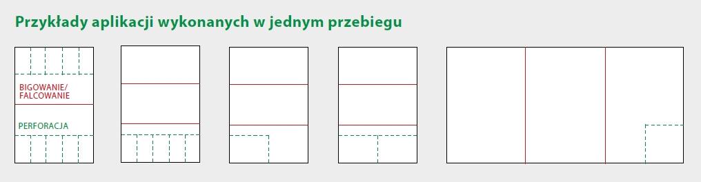 Proces produkcji Bigówko-perforator CP-375DUO